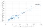 PWD v regular density2